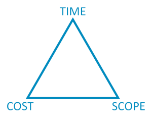 Iron triangle of project management